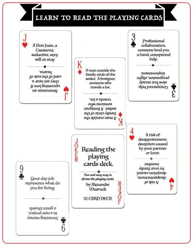 Reading The Playing Card Deck